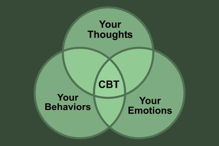 The Original CBT Manual (a faith-based approach to CBT